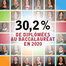 Polytechnique Montréal diplôme 30,2 % de femmes