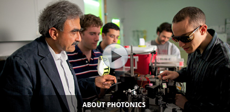 About photonics