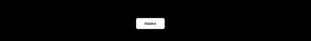 carte_heuristique_exemple.png