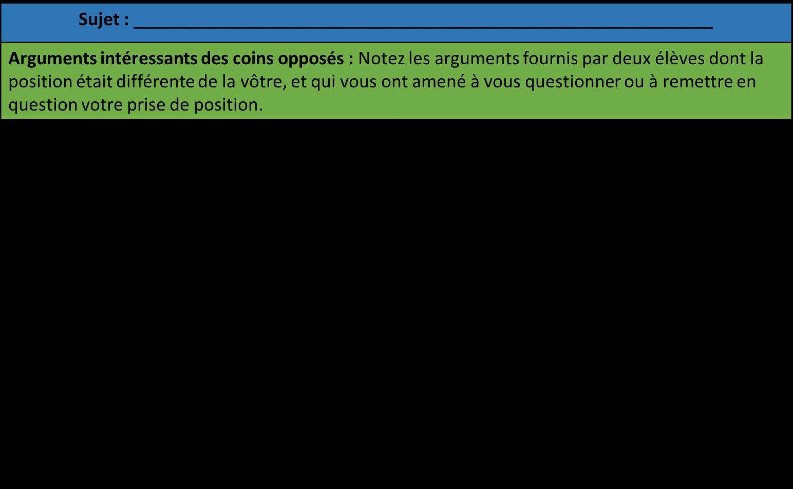 quatre_coins_arguments_opposes