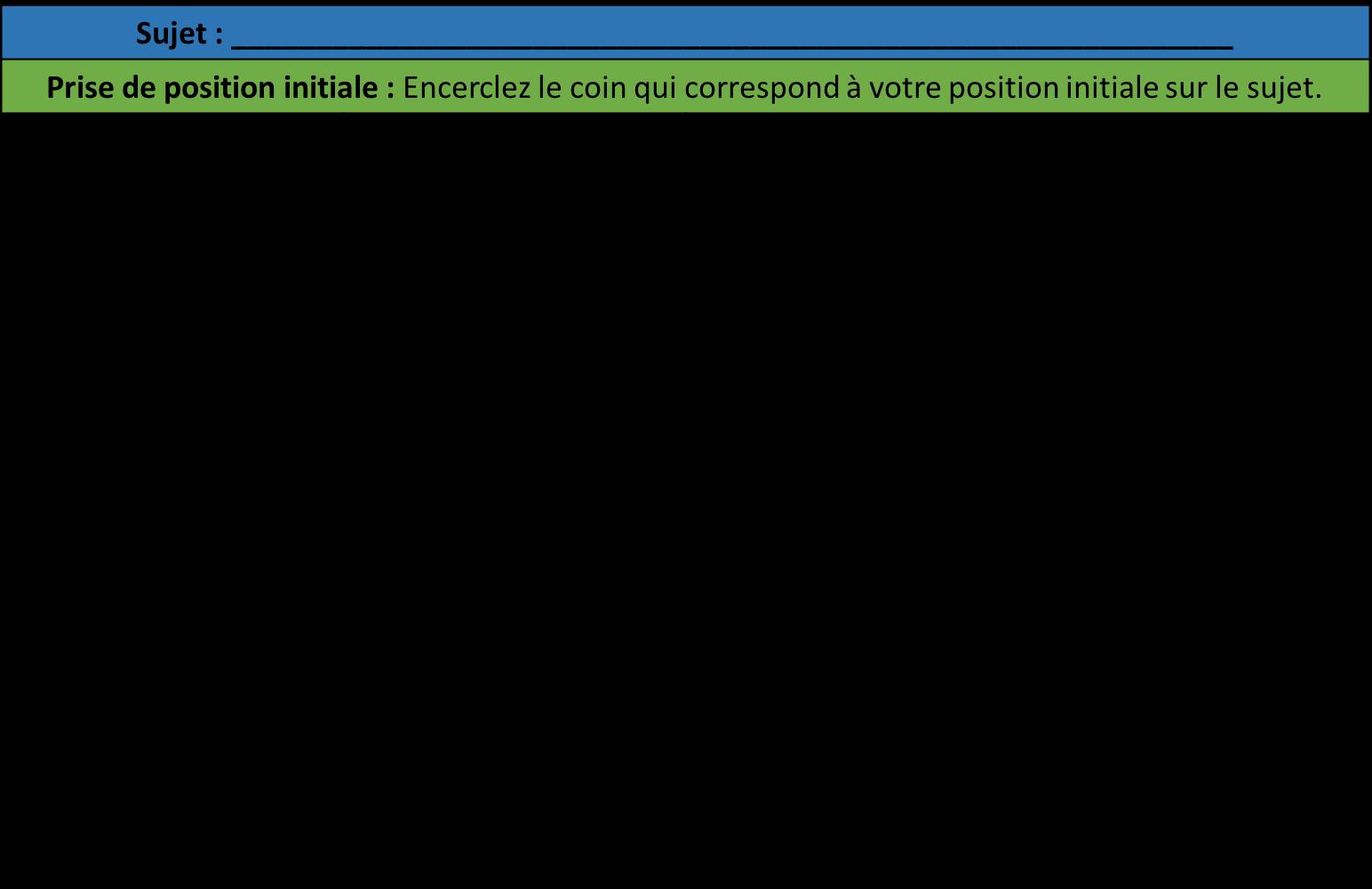 quatre_coins_position_initiale